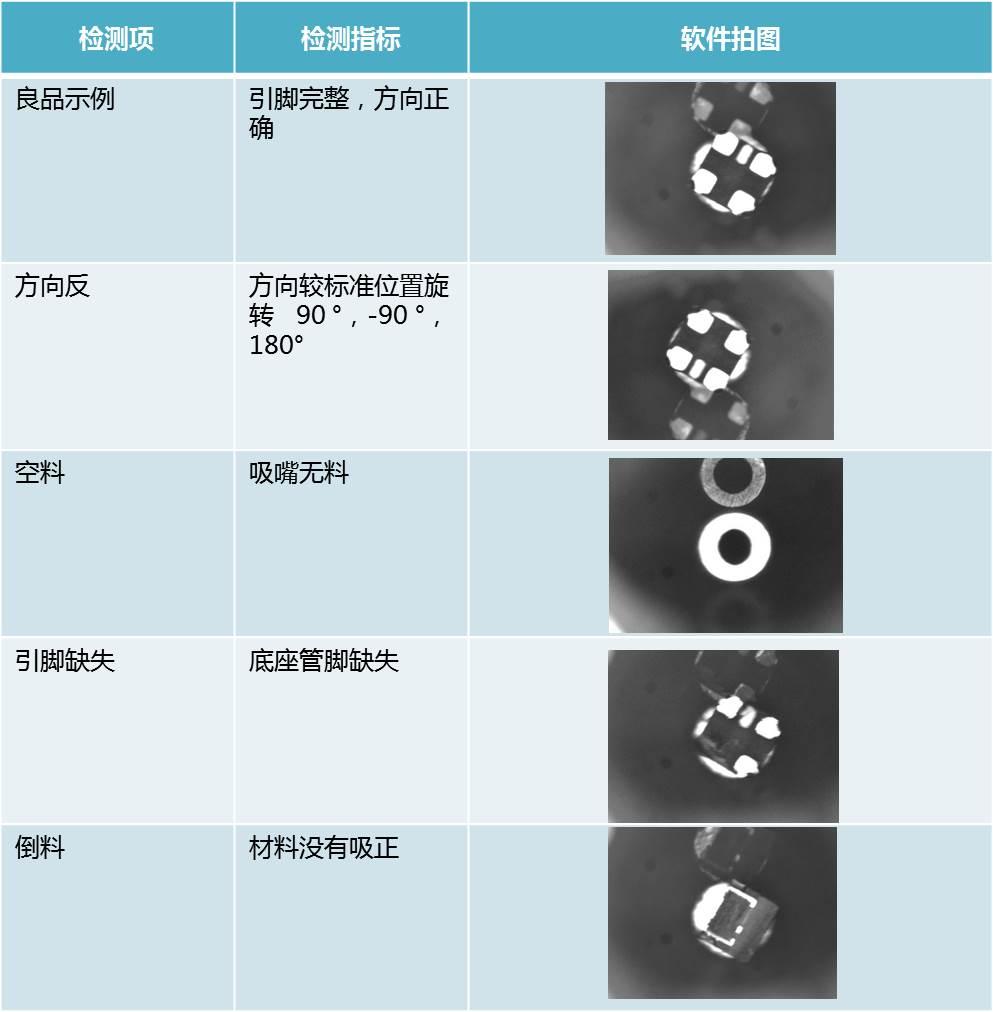 LED缺陷检测产品中的底部相机图像